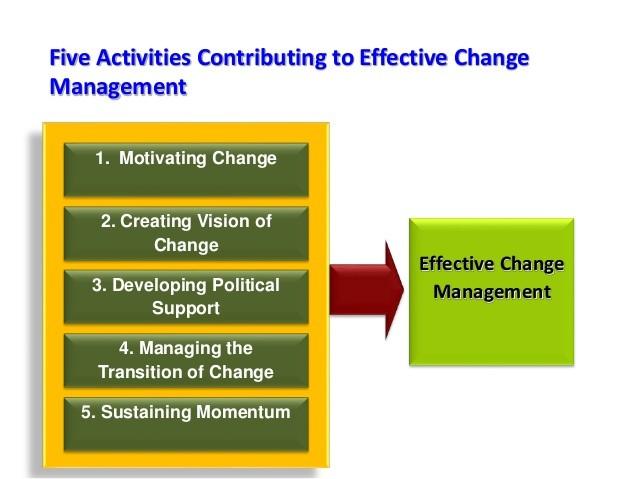 Change Management Focus